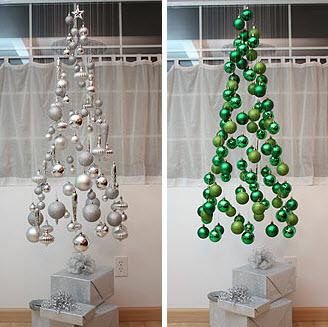 Christmas tree oh Christmas tree  Oneflare Blog